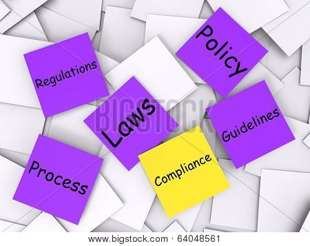 Compliance Post-it Note Means Adhering To Rules And Processes