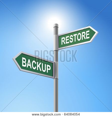 3D Road Sign Saying Saying Backup And Restore