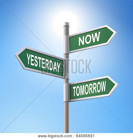 3D Road Sign Saying Now And Yesterday And Tomorrow