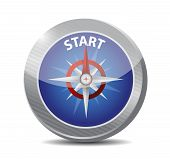 picture of start over  - guide compass to the start - JPG