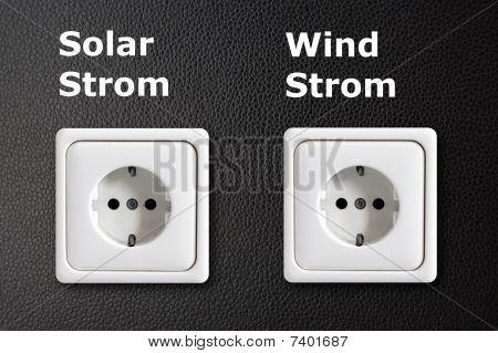Alternative Energie-Konzept