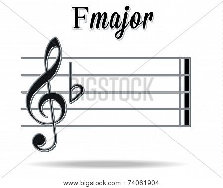 Key Of F, The F Major Scale