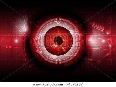 red eyeball security