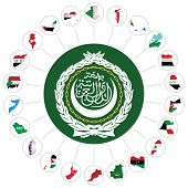 Постер, плакат: Arab League member states