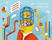 pic of thinking  - Creative process - JPG