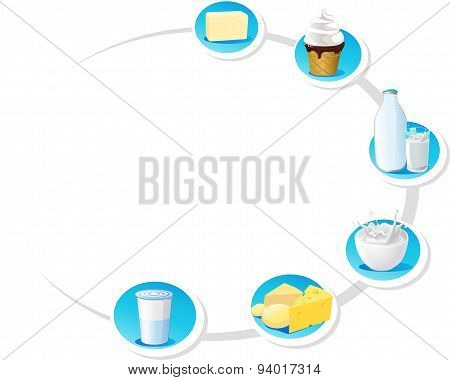 Design Frame With Dairy Products - Vector Illustration Isolated On White