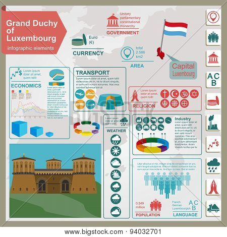 Luxembourg infographics, statistical data, sights
