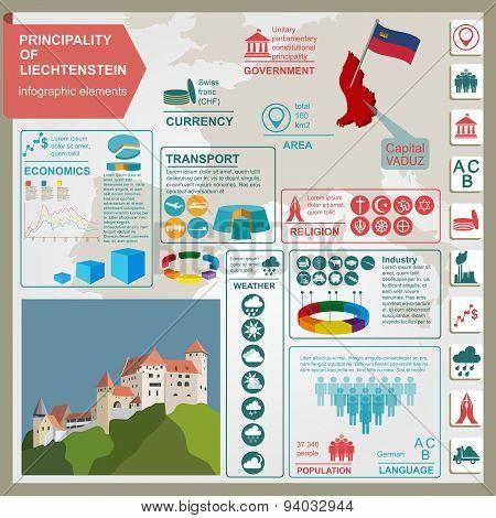 Liechtenstein infographics, statistical data, sights