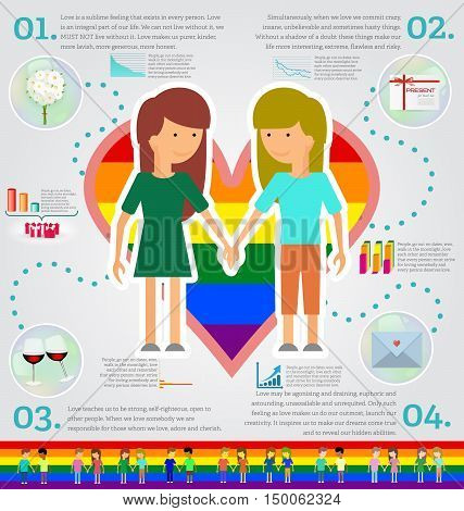Love marriage couple of two women or girls infographic set. Same-sex marriage. Vector illustration image LGBT International flag (lesbian gay bisexual). Flat style.