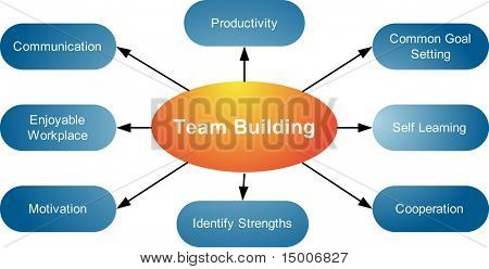 Team building Management business strategy concept diagram illustration