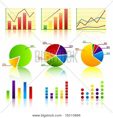 Business chart collection