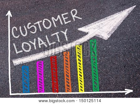 Customer Loyalty Written Over Colorful Graph And Rising Arrow