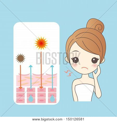 cartoon woman with skin moisturizing great for your design