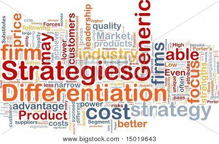 Konzept Wordcloud Hintergrund der Differenzierung Geschäftsstrategien