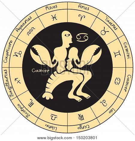 Cancer on the background of the circle with the signs of the zodiac