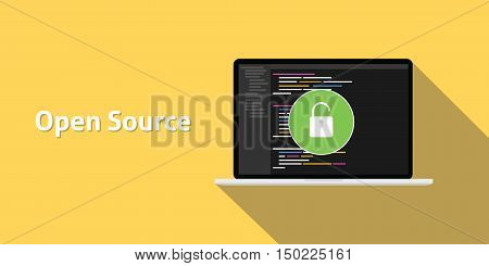 open source code program technology software development with yellow background and long shadow vector
