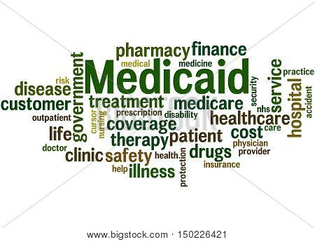 Medicaid, Word Cloud Concept 3