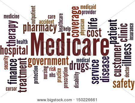 Medicare, Word Cloud Concept 3