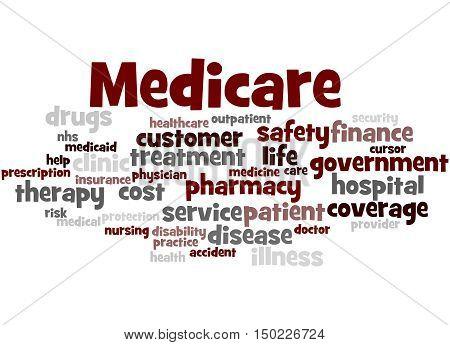 Medicare, Word Cloud Concept 6