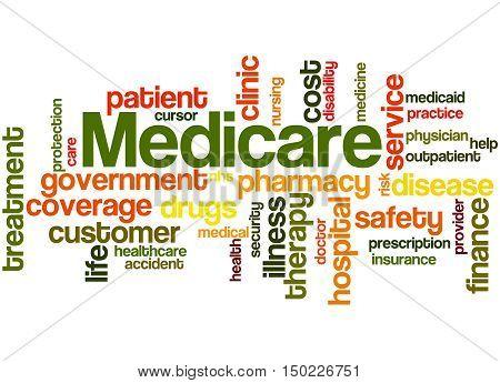 Medicare, Word Cloud Concept 7