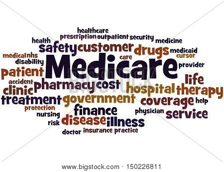 Medicare, Word Cloud Concept 9