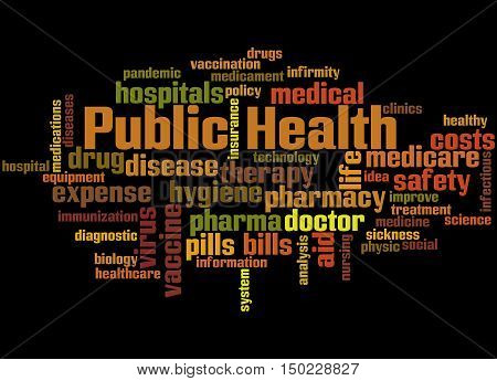Public Health, Word Cloud Concept 4