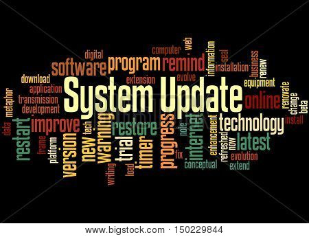System Update, Word Cloud Concept 9