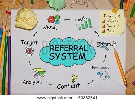 Notebook with Toolls and Notes about Referral Systemconcept