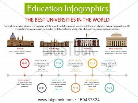 Education infographic placard template. Best universities in world with vector icons of Oxford, Cambridge, Harvard, Massachusetts university. Information, statistics, charts, diagrams, graphs