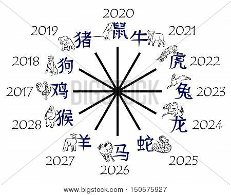 Vector image of the twelve signs of the Chinese zodiac: rat, ox, tiger, rabbit, dragon, snake, horse, sheep, monkey, rooster, dog and pig. Sketches of all animals. Also hieroglyphs with their names