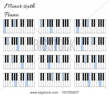 Piano minor sixth interval infographics with keyboard isolated on white