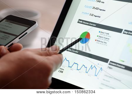 Business intelligence graphs on a tablet and a smartphone while working in the office