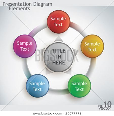 elementos de diagrama de apresentação