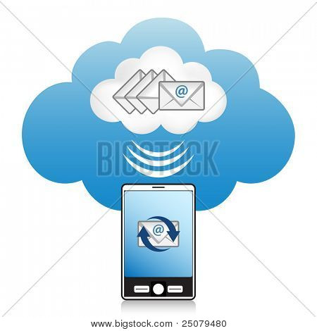 "Cloud computing concept. Smartphone synchronizing email located in the ""cloud""."