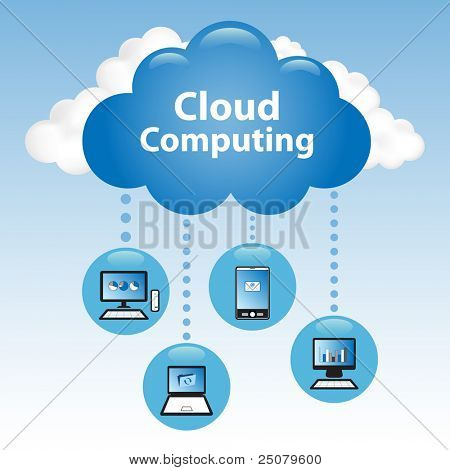 "Cloud computing concept. Client computers communicating with resources located in the ""cloud""."