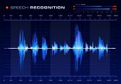 image of waveform  - Speech Recognition - JPG