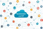 Internet Of Things Concept And Blockchain Technology Smart Home Technology Internet Networking Conce poster
