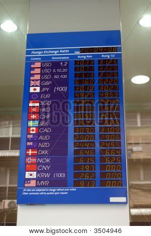 Board Showing Currency Or Foreign Exchange Rates