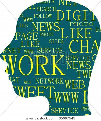 Silhouette Of Head With The Words Of Social Networking
