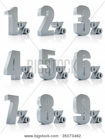 Numbers Percent 3D In Metal