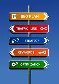 Plan SEO pasos camino Post