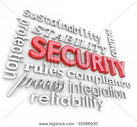 Security 3D Words Reliability Stability Network Issues