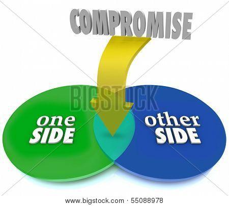 Compromise Two Sides Venn Diagram Negotiate Settlement