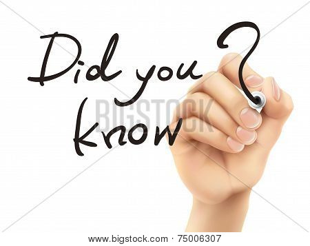 Did You Know Words Written By 3D Hand