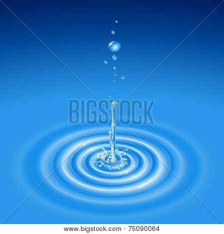 Water Splash Drop Wave Radial