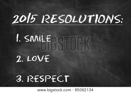 Resolution for 2015