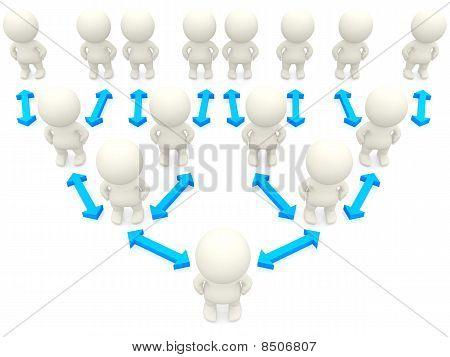 3D Hierarchy Pyramid