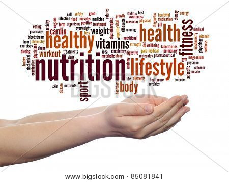Concept or conceptual abstract word cloud man hand on white background, metaphor to health, nutrition, diet, wellness, body, energy, medical, fitness, medical, gym, medicine, sport, heart or science