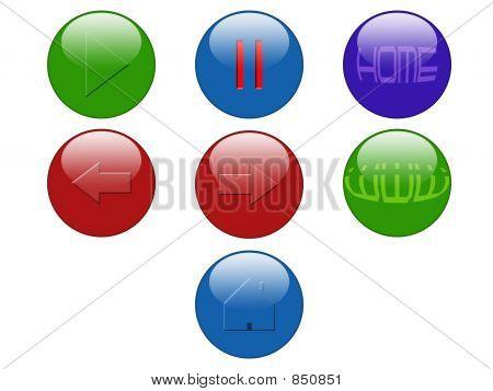 ButtonSet