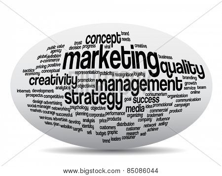 Concept or conceptual 3D oval or ellipse abstract word cloud on white background, metaphor for business, trend, media, focus, market, value, product, advertising, customer, corporate wordcloud